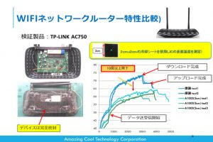 Bifrost Test Report:WI-FI Network Router